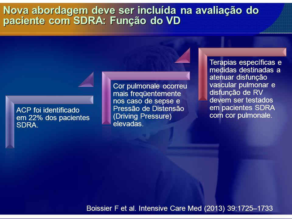 Nova abordagem deve ser incluída na avaliação do paciente com SDRA: Função do VD Boissier F et al. Intensive Care Med (2013) 39:1725–1733 ACP foi iden