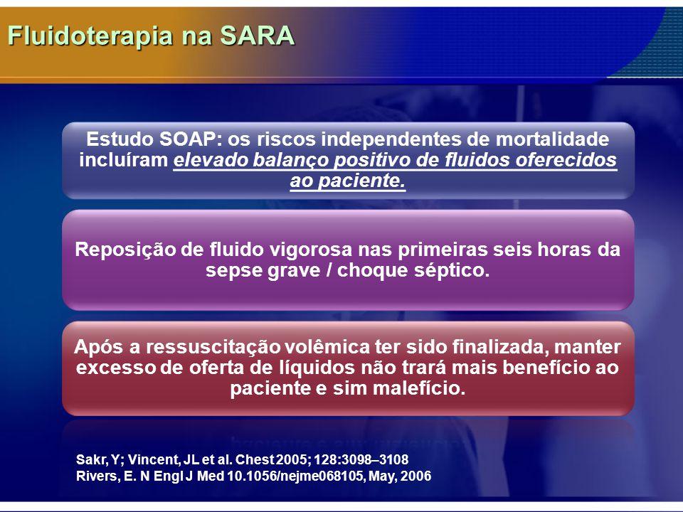 Fluidoterapia na SARA Estudo SOAP: os riscos independentes de mortalidade incluíram elevado balanço positivo de fluidos oferecidos ao paciente. Reposi