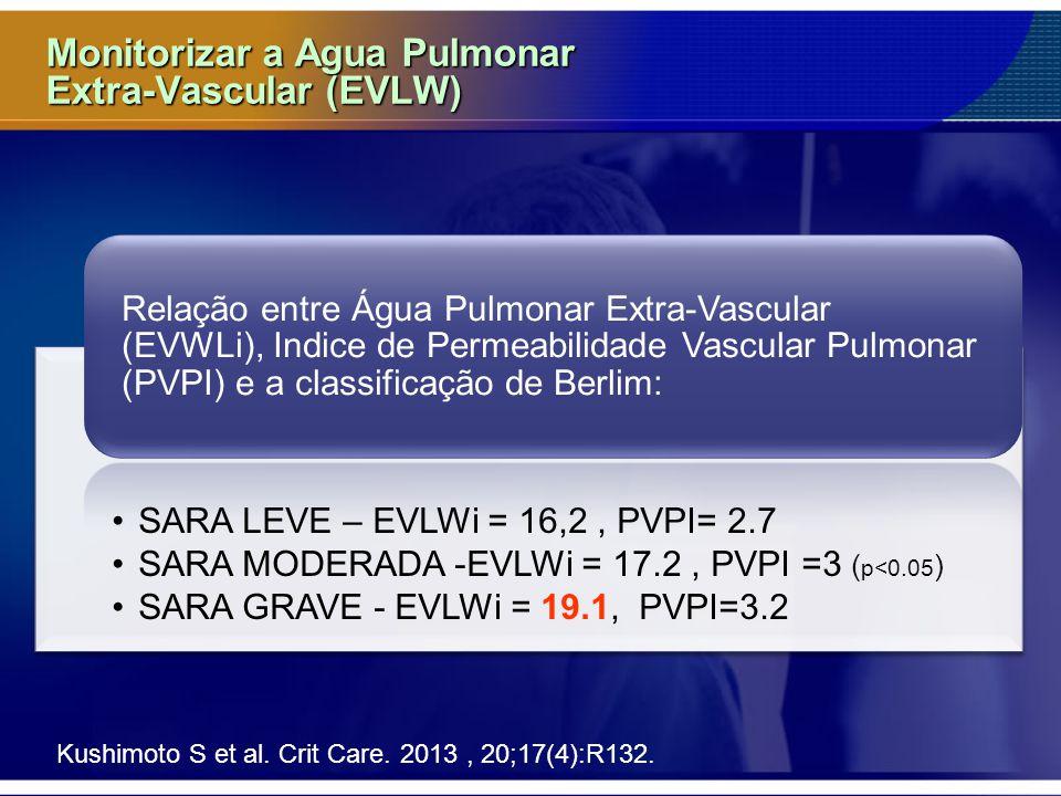 Monitorizar a Agua Pulmonar Extra-Vascular (EVLW) SARA LEVE – EVLWi = 16,2, PVPI= 2.7 SARA MODERADA -EVLWi = 17.2, PVPI =3 ( p<0.05 ) SARA GRAVE - EVLWi = 19.1, PVPI=3.2 Relação entre Água Pulmonar Extra-Vascular (EVWLi), Indice de Permeabilidade Vascular Pulmonar (PVPI) e a classificação de Berlim: Kushimoto S et al.