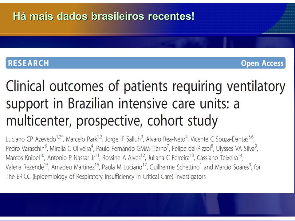 Há mais dados brasileiros recentes!