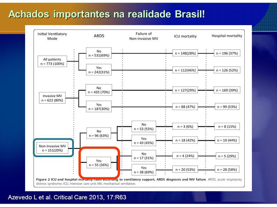 Achados importantes na realidade Brasil! Azevedo L et al. Critical Care 2013, 17:R63