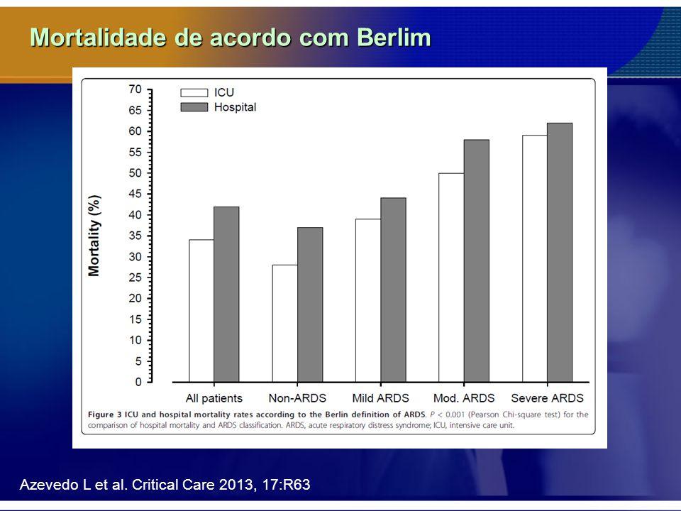 Mortalidade de acordo com Berlim Azevedo L et al. Critical Care 2013, 17:R63