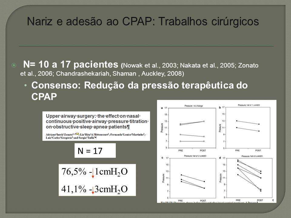  N= 10 a 17 pacientes (Nowak et al., 2003; Nakata et al., 2005; Zonato et al., 2006; Chandrashekariah, Shaman, Auckley, 2008) Consenso: Redução da pr