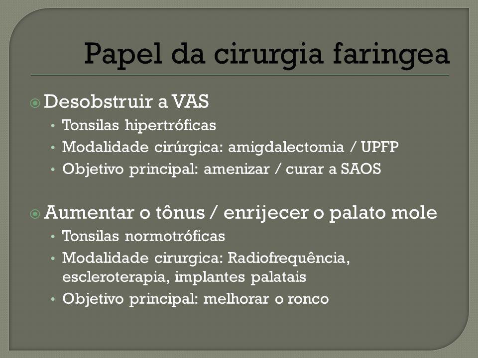  Desobstruir a VAS Tonsilas hipertróficas Modalidade cirúrgica: amigdalectomia / UPFP Objetivo principal: amenizar / curar a SAOS  Aumentar o tônus