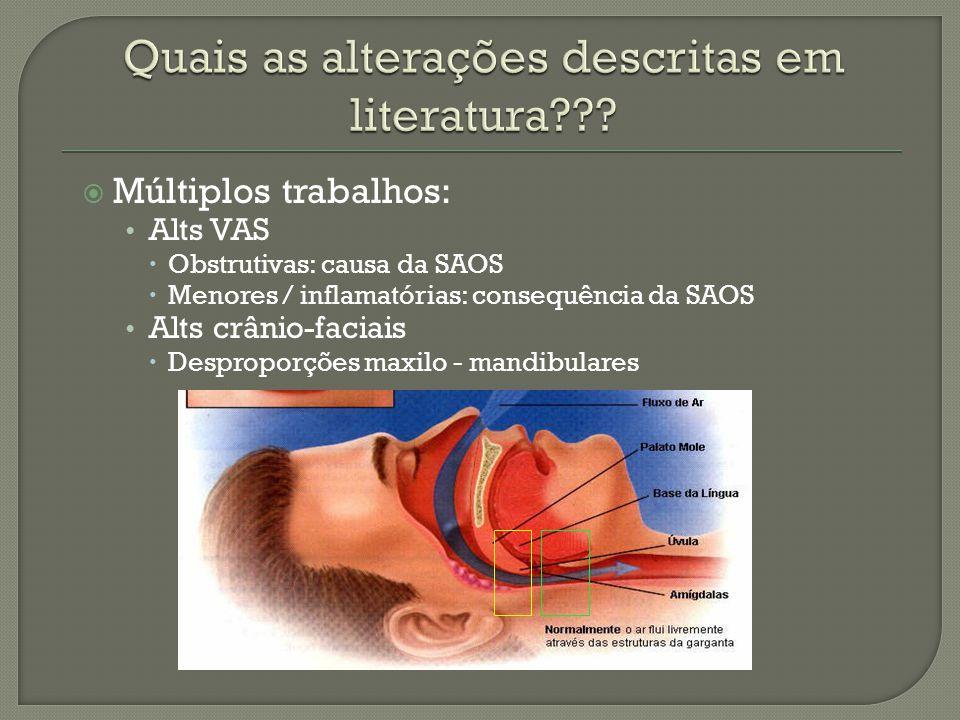  Múltiplos trabalhos: Alts VAS  Obstrutivas: causa da SAOS  Menores / inflamatórias: consequência da SAOS Alts crânio-faciais  Desproporções maxil