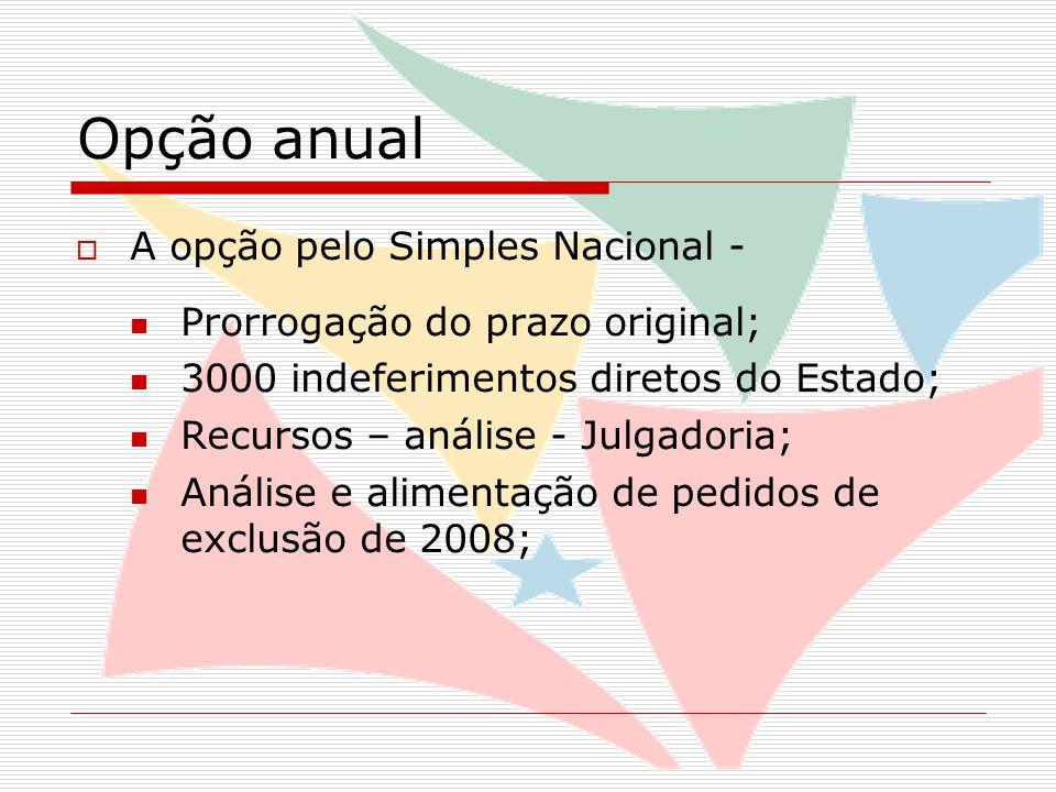 Opção anual  A opção pelo Simples Nacional - Prorrogação do prazo original; 3000 indeferimentos diretos do Estado; Recursos – análise - Julgadoria; Análise e alimentação de pedidos de exclusão de 2008;