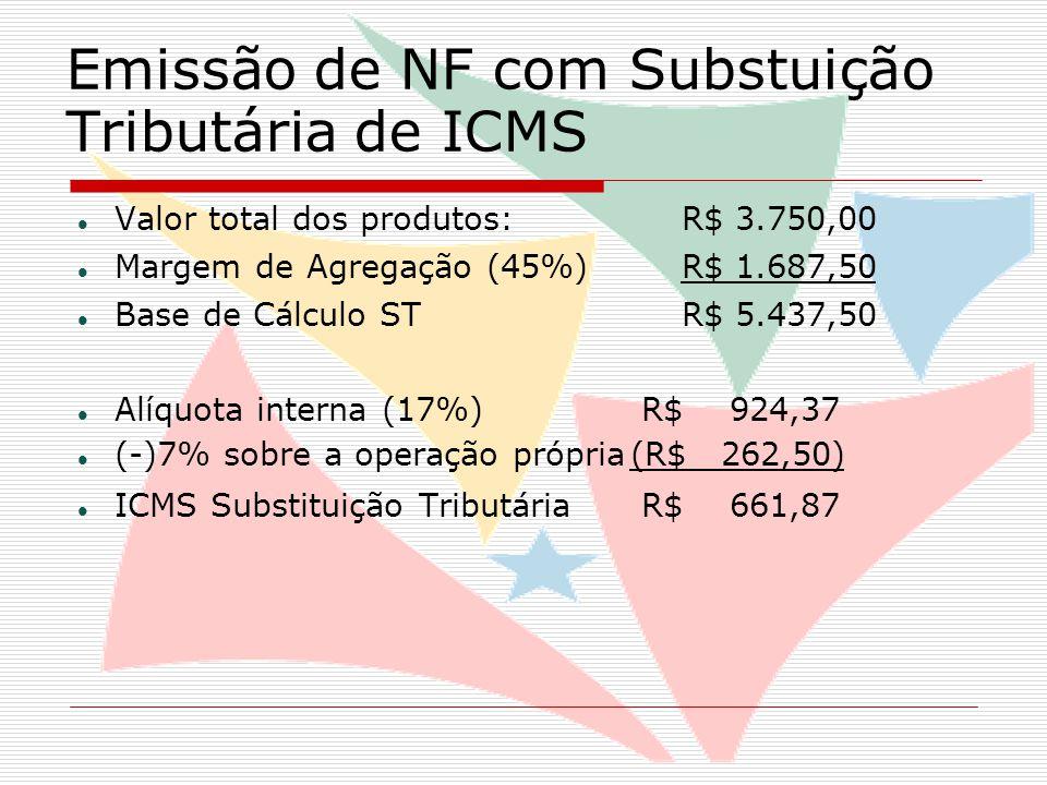 Emissão da NF com ST de ICMS