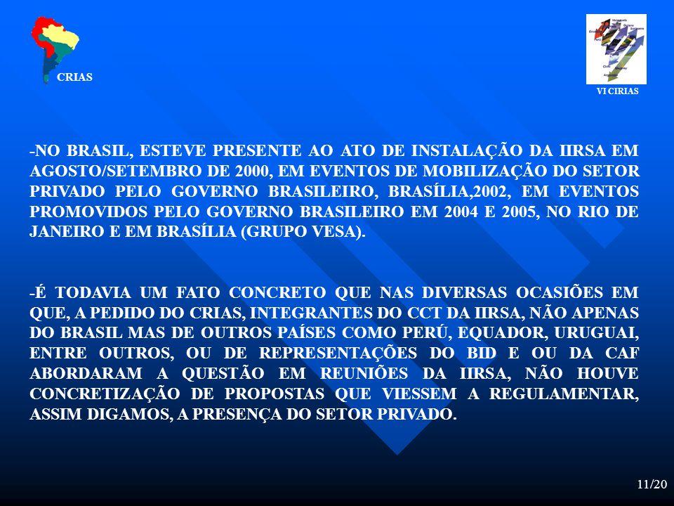 11/20 -NO BRASIL, ESTEVE PRESENTE AO ATO DE INSTALAÇÃO DA IIRSA EM AGOSTO/SETEMBRO DE 2000, EM EVENTOS DE MOBILIZAÇÃO DO SETOR PRIVADO PELO GOVERNO BRASILEIRO, BRASÍLIA,2002, EM EVENTOS PROMOVIDOS PELO GOVERNO BRASILEIRO EM 2004 E 2005, NO RIO DE JANEIRO E EM BRASÍLIA (GRUPO VESA).