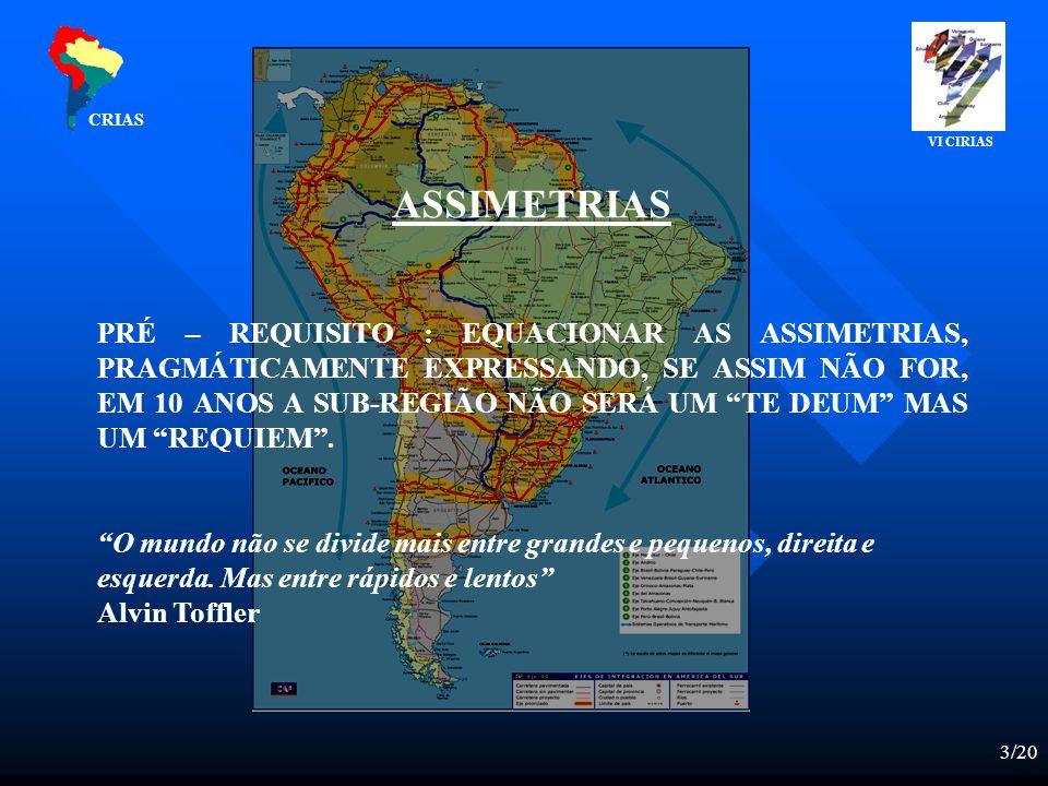 4/20 VISÃO EXTERNA DA SUB-REGIÃO A sub-região está em DESEQUILIBRIO ESTÁVEL ou EQUILIBRIO INSTÁVEL.