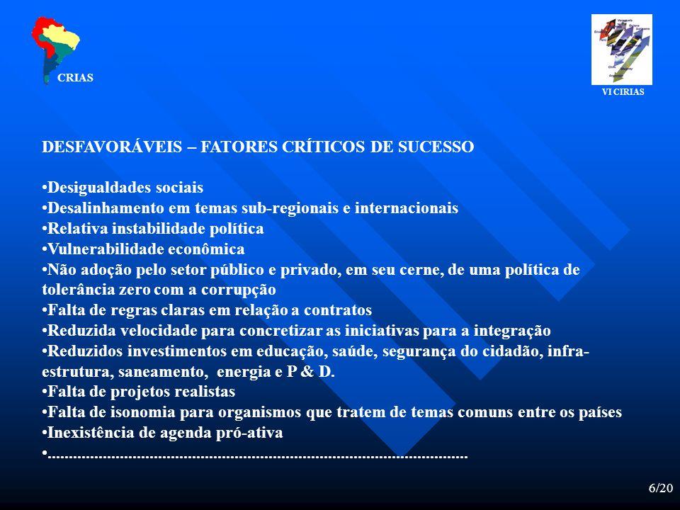 17/20 AÇÕES PARA A CULTURA DA INTEGRAÇÃO CONSOLIDAR A PARTICIPAÇÃO DO SETOR PRIVADO EM REUNIÕES DA IIRSA INÍCIO DA PARTICIPAÇÃO DO SETOR PRIVADO EM REUNIÕES PREPARATÓRIAS ÀS CÚPULAS DOS CHEFES DE GOVERNO 0 – 6 m 7 – 24 m 25 – 30 m CRONOGRAMA DO PROJETO DE PARTICIPAÇÃO DO SETOR PRIVADO NO PROCESSO DE INTEGRAÇÃO DA AMÉRICA DO SUL CRIAS VI CIRIAS