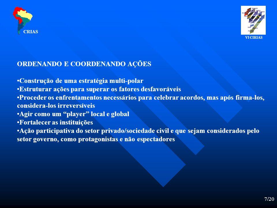 8/20 A AÇÃO PARTICIPATIVA DA INICIATIVA PRIVADA E SOCIEDADE CIVIL Construção da marca América do Sul (SP e SG) Presença do setor privado, à semelhança da experiência de quando realizaram-se ações relacionadas com a Área de Livre Comércio das Américas nos foros sub regionais e internacionais (SG) Reconhecimento pelo setor governo da importância do setor privado, através de instituições, no processo de integração(SG) Apoiar e incentivar iniciativas como as do CRIAS(SP e SG) SP-Setor Privado SG – Setor Governo CRIAS VI CIRIAS