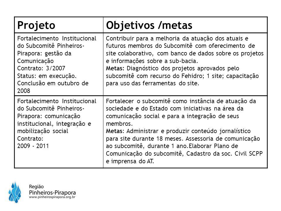 ProjetoObjetivos /metas Fortalecimento Institucional do Subcomitê Pinheiros- Pirapora: gestão da Comunicação Contrato: 3/2007 Status: em execução.