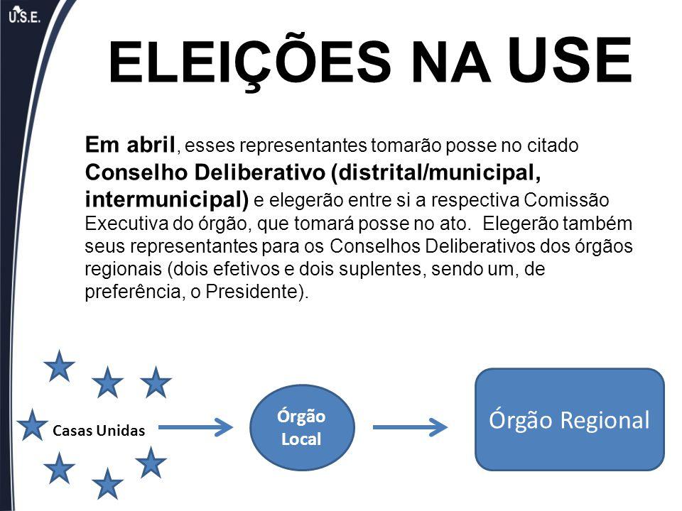 ELEIÇÕES NA USE Em abril, esses representantes tomarão posse no citado Conselho Deliberativo (distrital/municipal, intermunicipal) e elegerão entre si