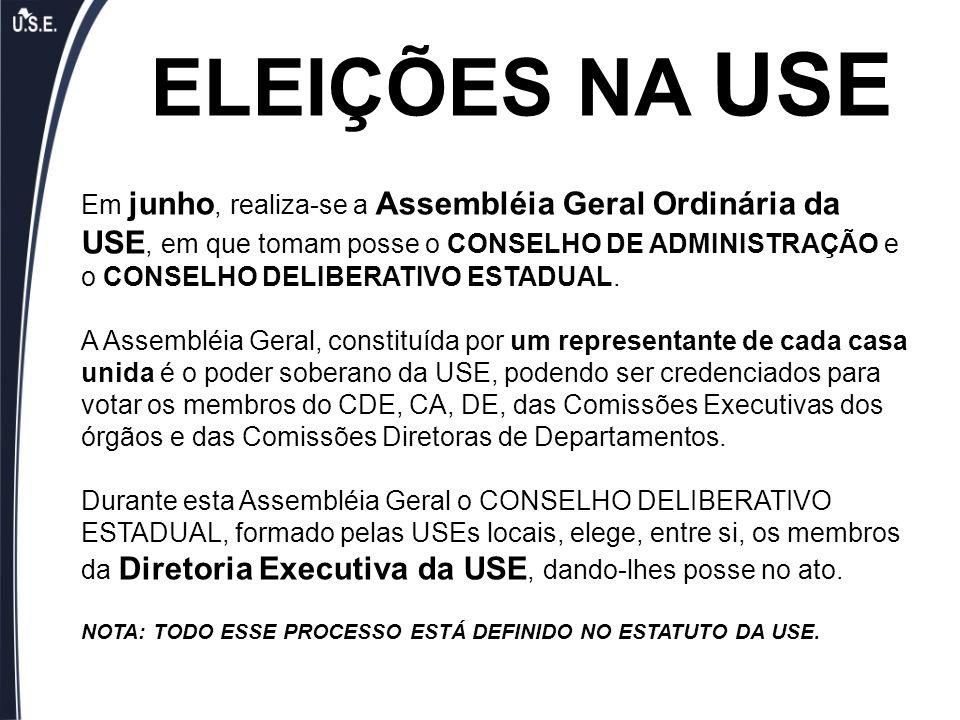 ELEIÇÕES NA USE Em junho, realiza-se a Assembléia Geral Ordinária da USE, em que tomam posse o CONSELHO DE ADMINISTRAÇÃO e o CONSELHO DELIBERATIVO EST