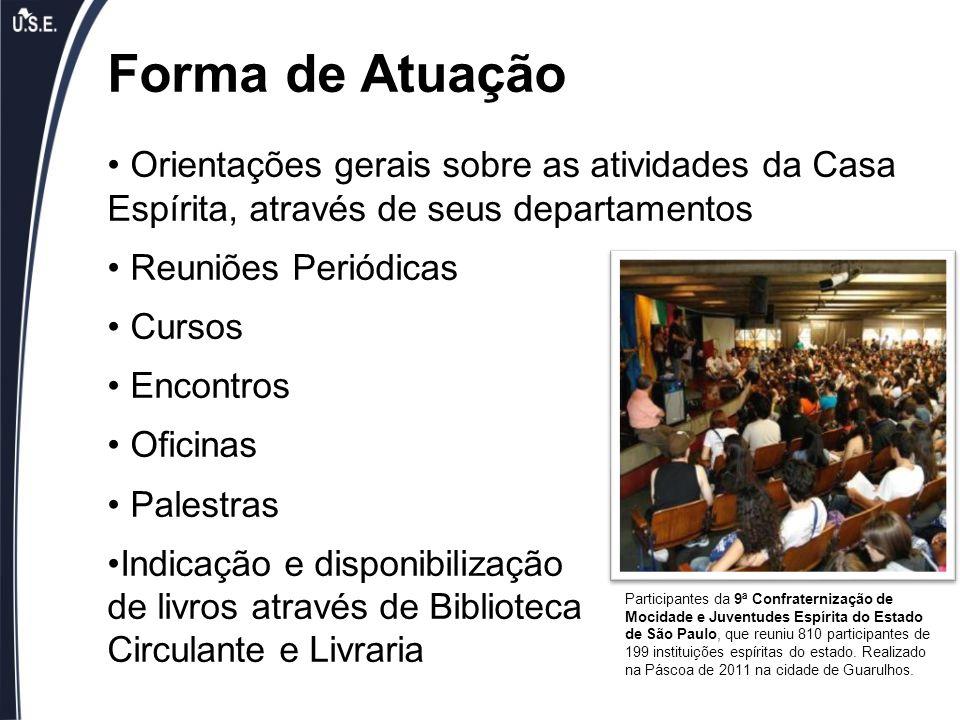 Forma de Atuação Orientações gerais sobre as atividades da Casa Espírita, através de seus departamentos Reuniões Periódicas Cursos Encontros Oficinas