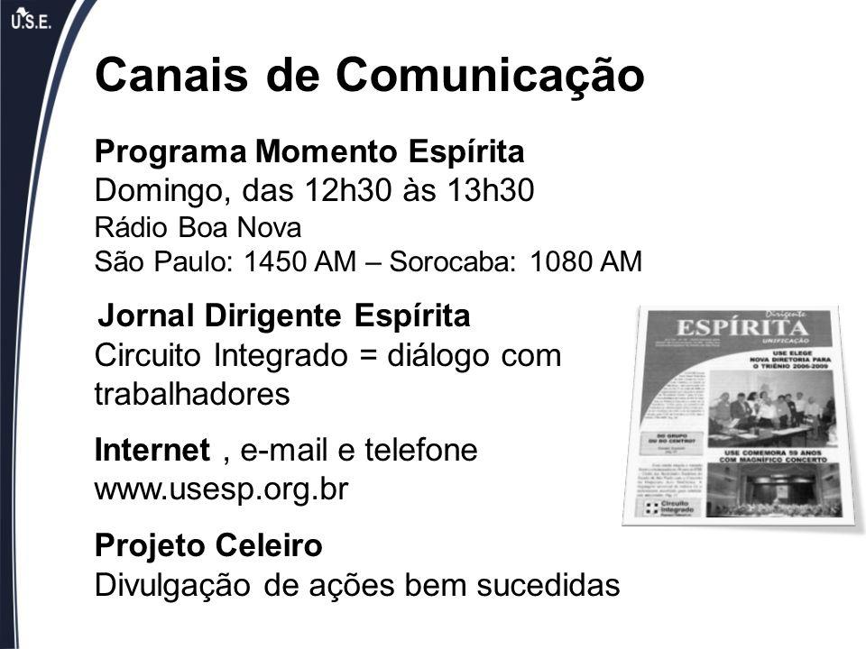 Canais de Comunicação Programa Momento Espírita Domingo, das 12h30 às 13h30 Rádio Boa Nova São Paulo: 1450 AM – Sorocaba: 1080 AM Jornal Dirigente Esp