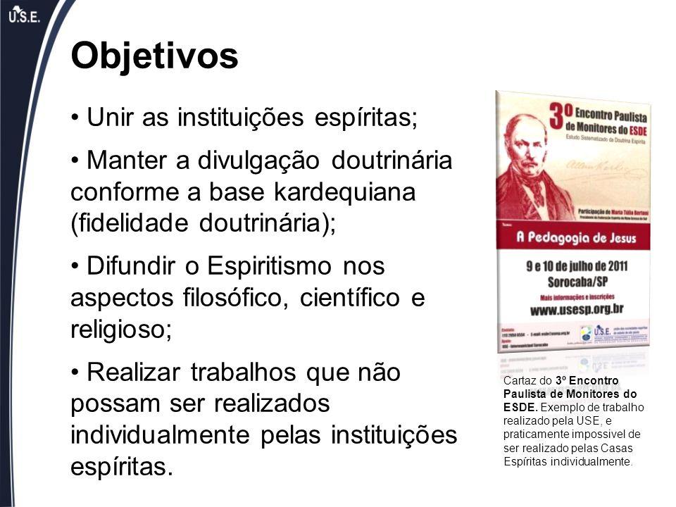 Objetivos Unir as instituições espíritas; Manter a divulgação doutrinária conforme a base kardequiana (fidelidade doutrinária); Difundir o Espiritismo