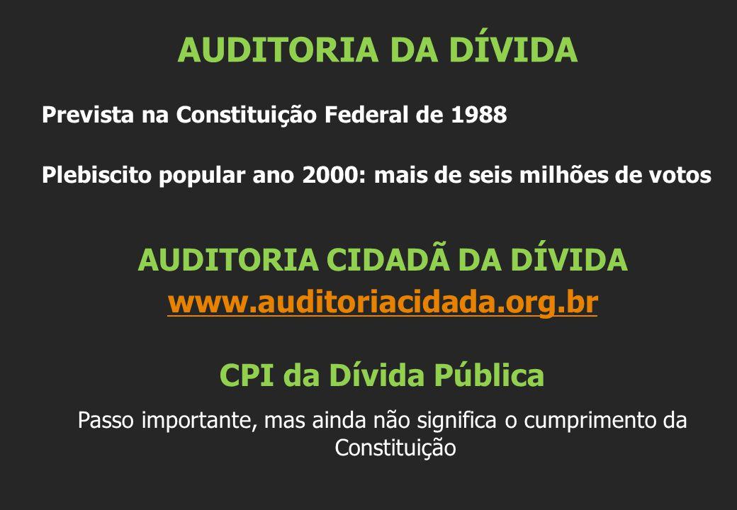 AUDITORIA DA DÍVIDA Prevista na Constituição Federal de 1988 Plebiscito popular ano 2000: mais de seis milhões de votos AUDITORIA CIDADÃ DA DÍVIDA www