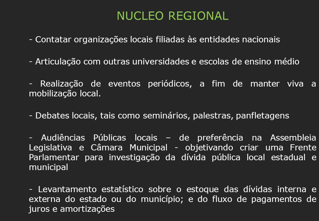 NUCLEO REGIONAL - Contatar organizações locais filiadas às entidades nacionais - Articulação com outras universidades e escolas de ensino médio - Real