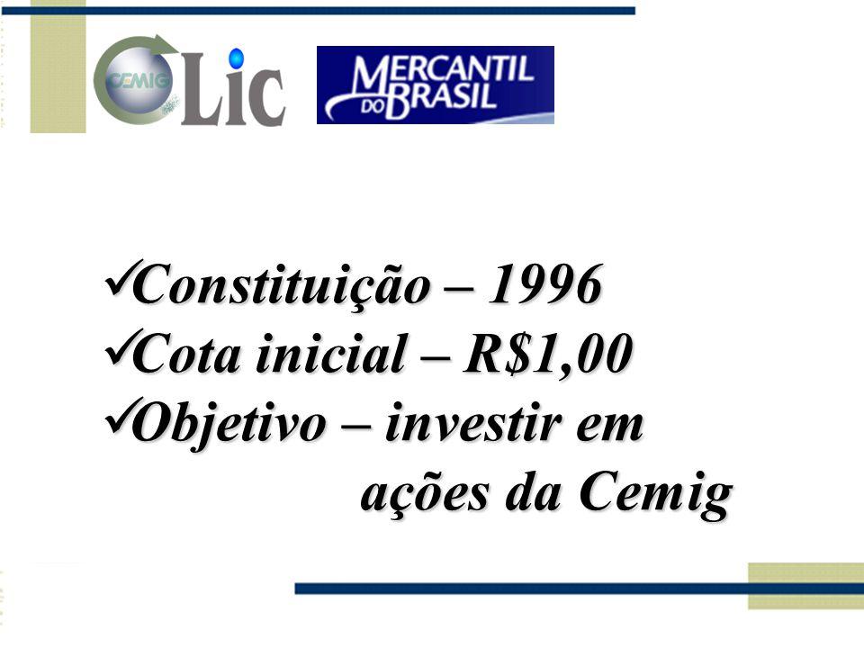Constituição – 1996 Constituição – 1996 Cota inicial – R$1,00 Cota inicial – R$1,00 Objetivo – investir em ações da Cemig Objetivo – investir em ações