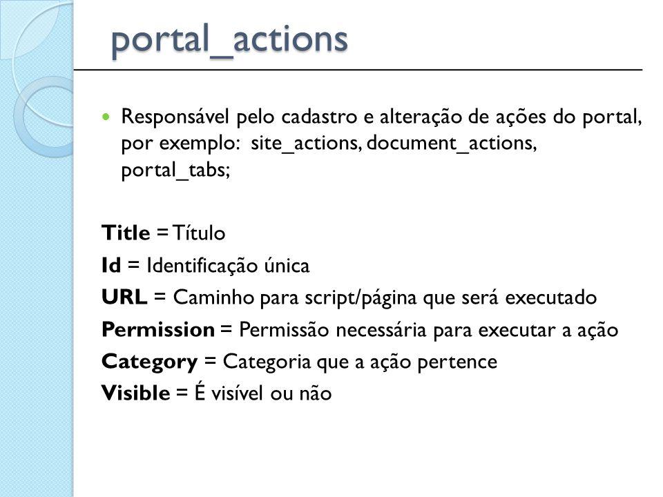 Responsável pelo cadastro e alteração de ações do portal, por exemplo: site_actions, document_actions, portal_tabs; Title = Título Id = Identificação