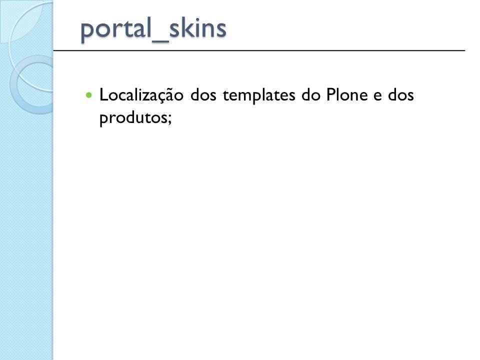 Localização dos templates do Plone e dos produtos; ______________________________________________ portal_skins