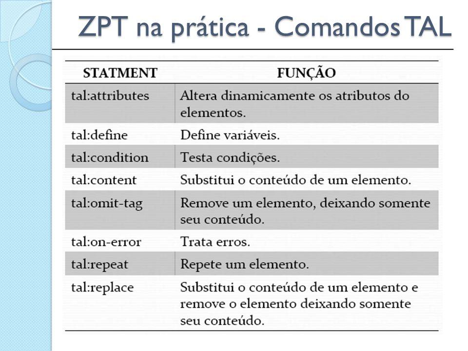 ______________________________________________ ZPT na prática - Comandos TAL