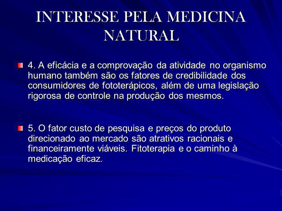INTERESSE PELA MEDICINA NATURAL 4. A eficácia e a comprovação da atividade no organismo humano também são os fatores de credibilidade dos consumidores
