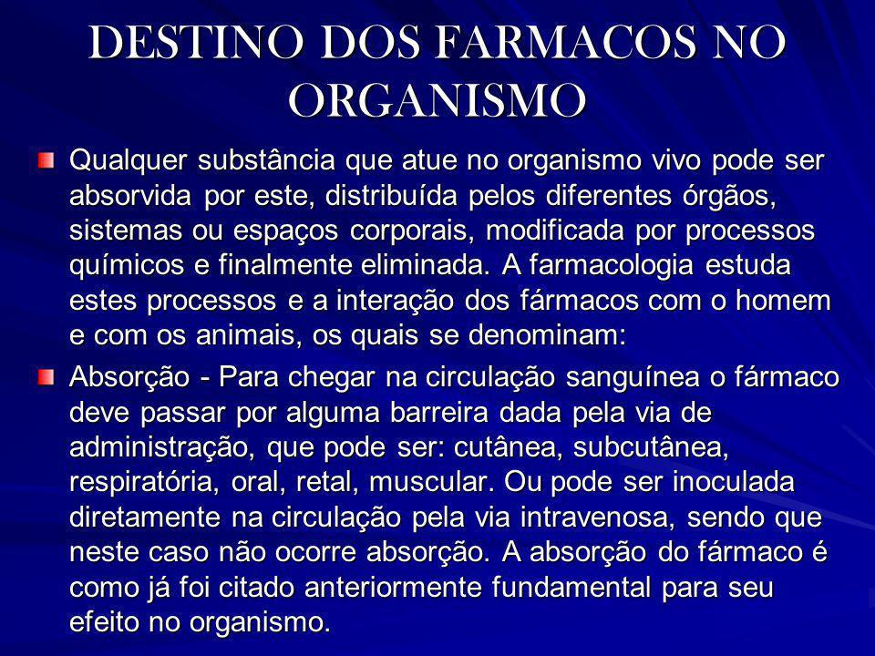 DESTINO DOS FARMACOS NO ORGANISMO Qualquer substância que atue no organismo vivo pode ser absorvida por este, distribuída pelos diferentes órgãos, sis
