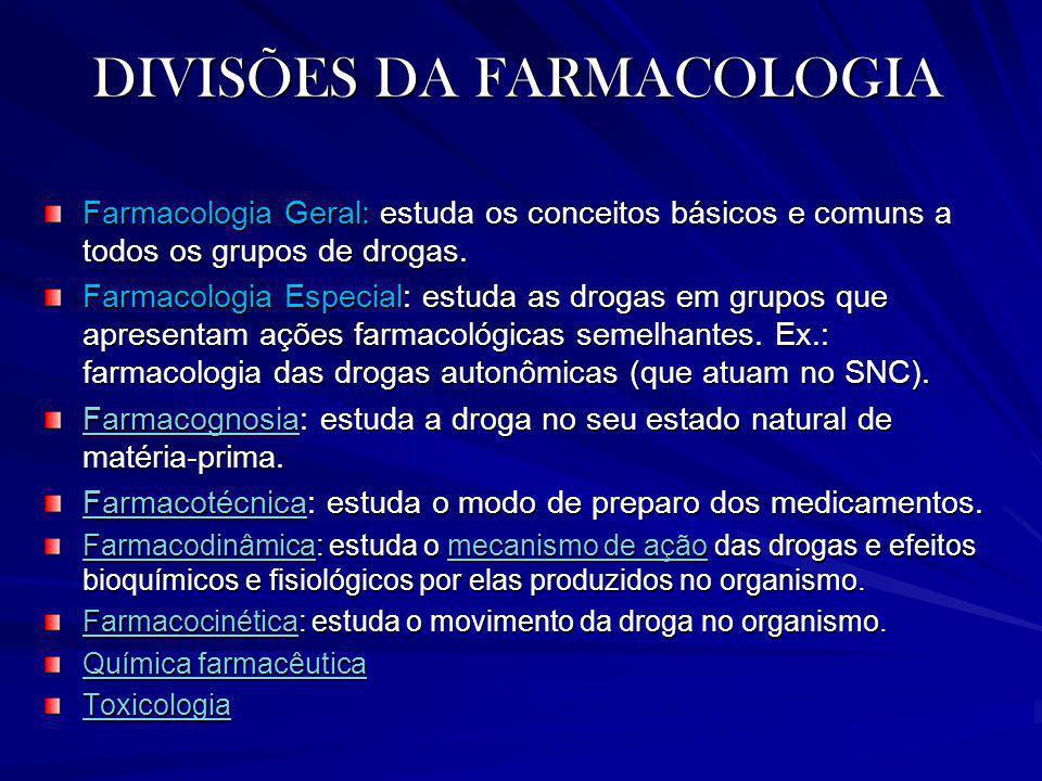 DIVISÕES DA FARMACOLOGIA Farmacologia Geral: estuda os conceitos básicos e comuns a todos os grupos de drogas. Farmacologia Especial: estuda as drogas