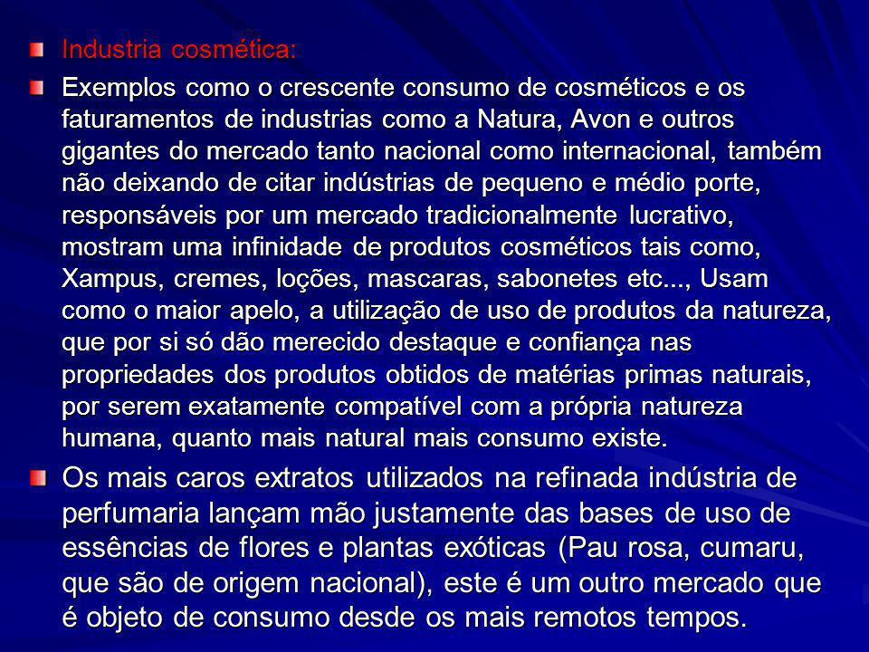 Industria cosmética: Exemplos como o crescente consumo de cosméticos e os faturamentos de industrias como a Natura, Avon e outros gigantes do mercado