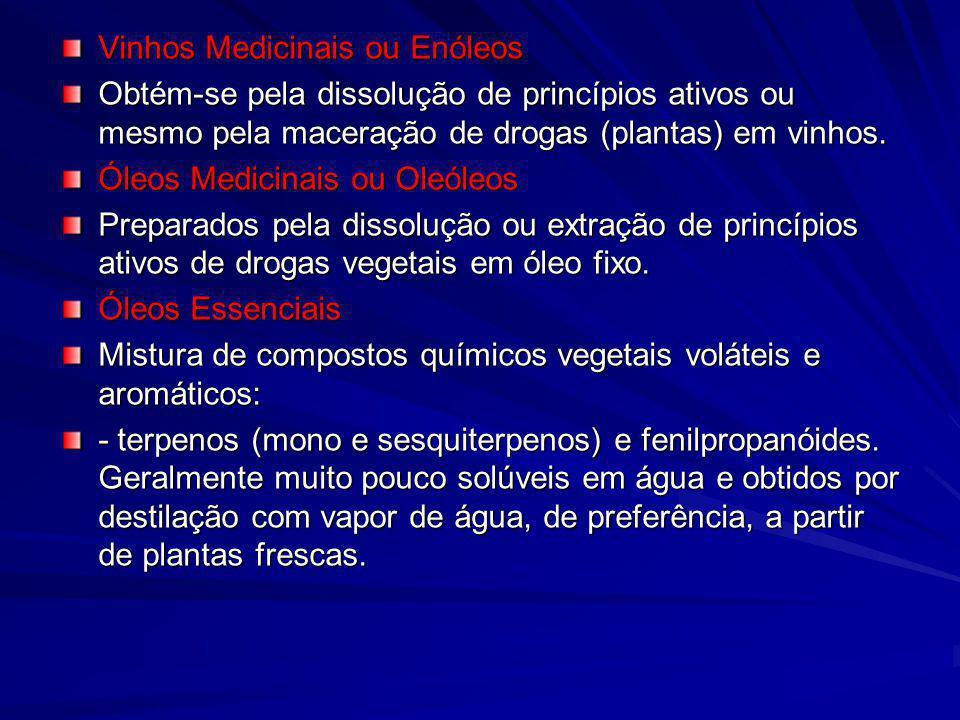 Vinhos Medicinais ou Enóleos Obtém-se pela dissolução de princípios ativos ou mesmo pela maceração de drogas (plantas) em vinhos. Óleos Medicinais ou