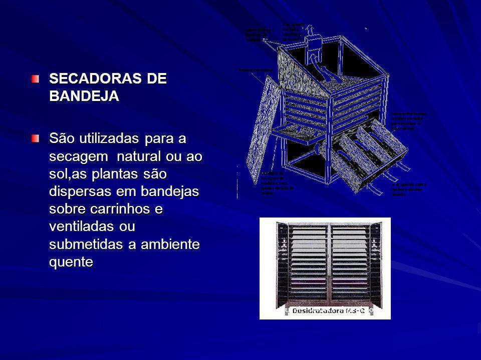 SECADORAS DE BANDEJA São utilizadas para a secagem natural ou ao sol,as plantas são dispersas em bandejas sobre carrinhos e ventiladas ou submetidas a