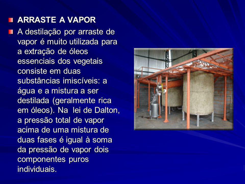 ARRASTE A VAPOR A destilação por arraste de vapor é muito utilizada para a extração de óleos essenciais dos vegetais consiste em duas substâncias imis