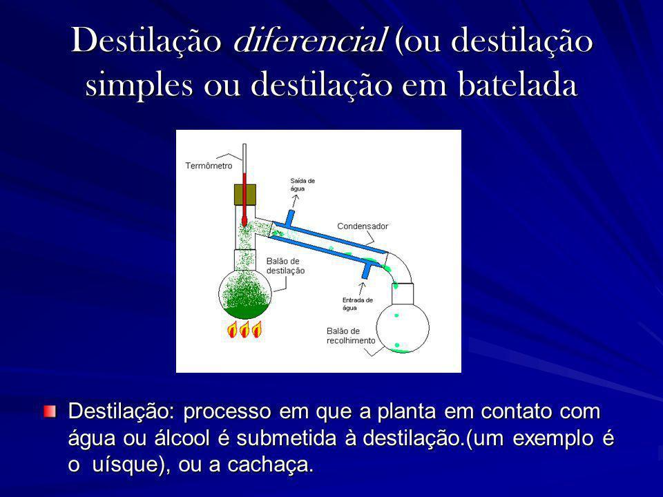 Destilação diferencial (ou destilação simples ou destilação em batelada Destilação: processo em que a planta em contato com água ou álcool é submetida