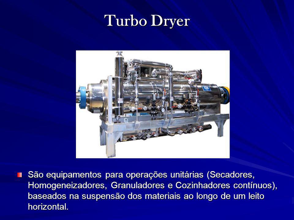 Turbo Dryer São equipamentos para operações unitárias (Secadores, Homogeneizadores, Granuladores e Cozinhadores contínuos), baseados na suspensão dos