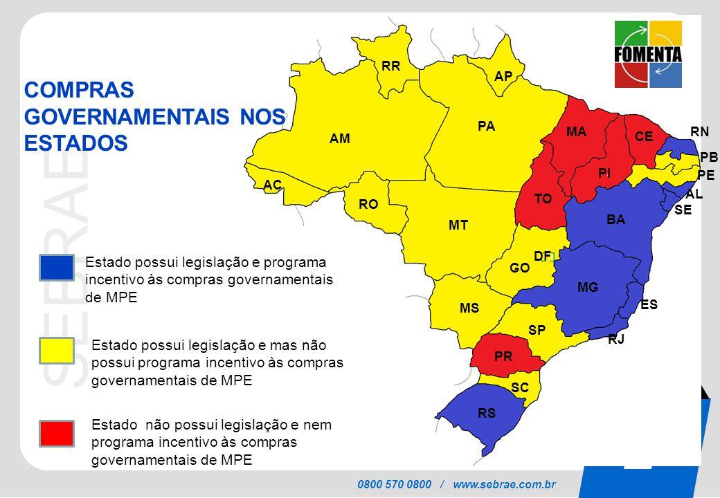 SEBRAE 0800 570 0800 / www.sebrae.com.br Estado possui legislação e programa incentivo às compras governamentais de MPE Estado possui legislação e mas