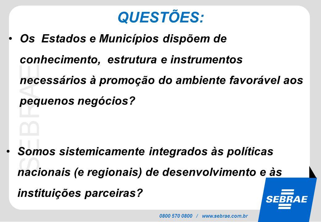 SEBRAE 0800 570 0800 / www.sebrae.com.br QUESTÕES: Somos sistemicamente integrados às políticas nacionais (e regionais) de desenvolvimento e às instit