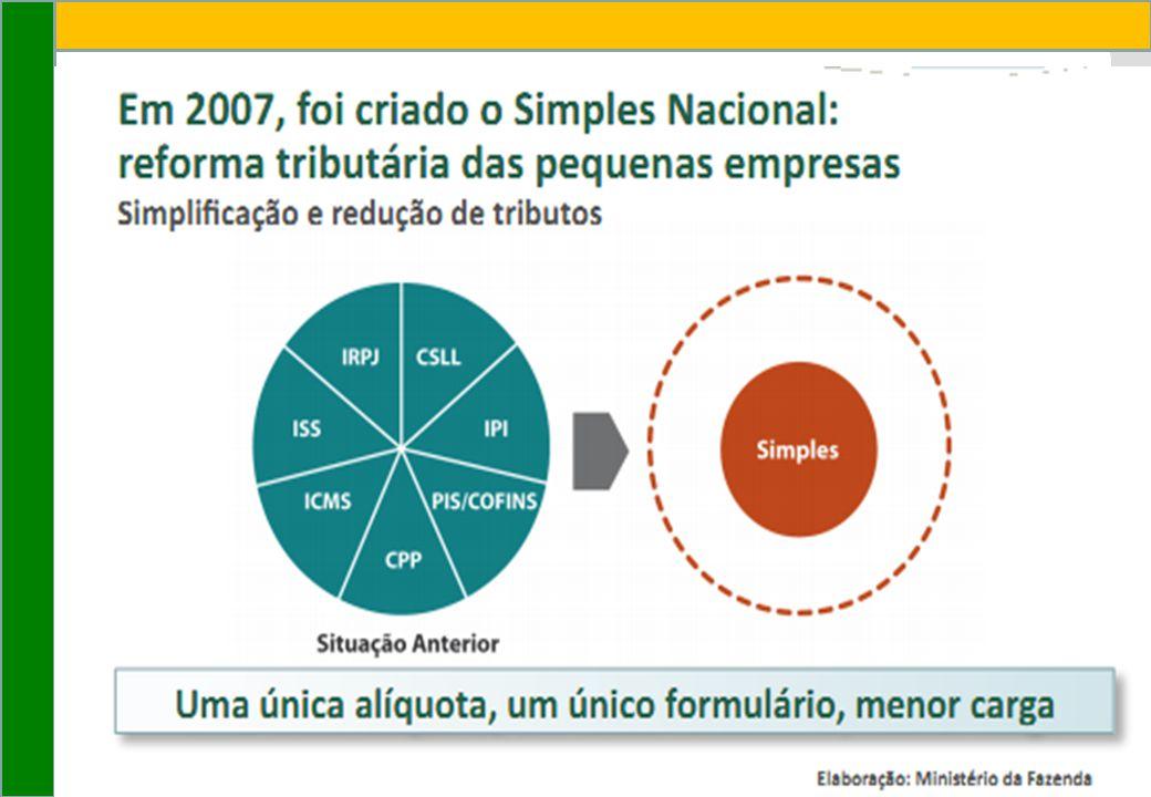SEBRAE 0800 570 0800 / www.sebrae.com.br Número de Municípios que aprovaram a Lei Geral Atualizada em 22/11/2011.