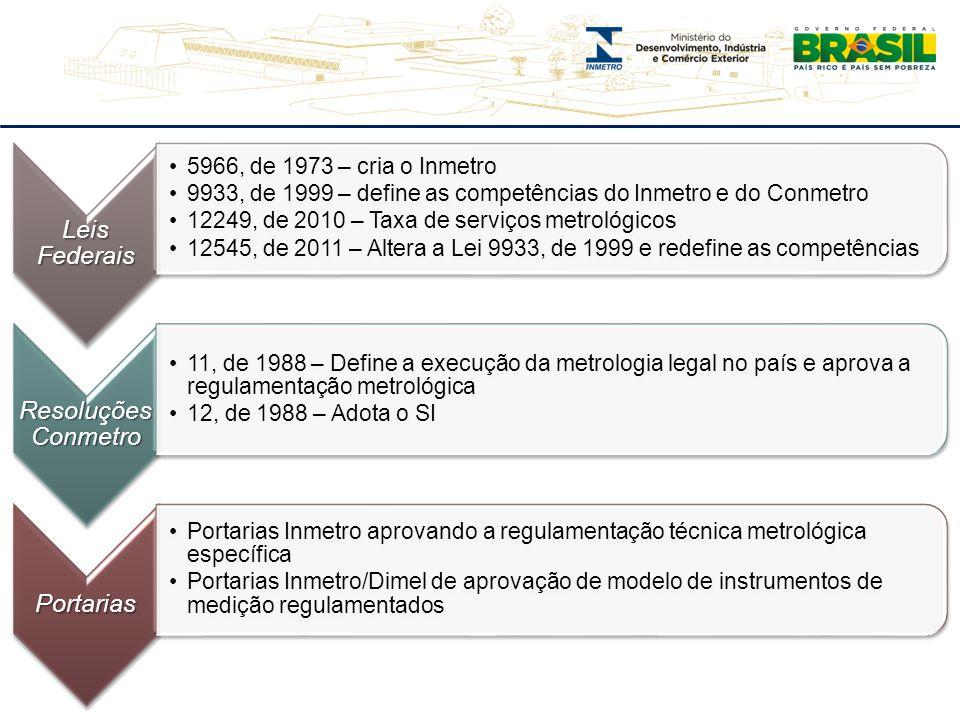 Leis Federais 5966, de 1973 – cria o Inmetro 9933, de 1999 – define as competências do Inmetro e do Conmetro 12249, de 2010 – Taxa de serviços metroló
