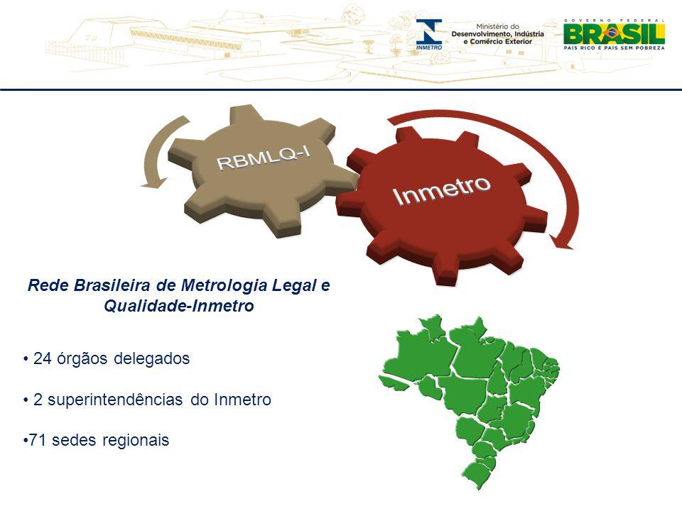Rede Brasileira de Metrologia Legal e Qualidade-Inmetro 24 órgãos delegados 2 superintendências do Inmetro 71 sedes regionais