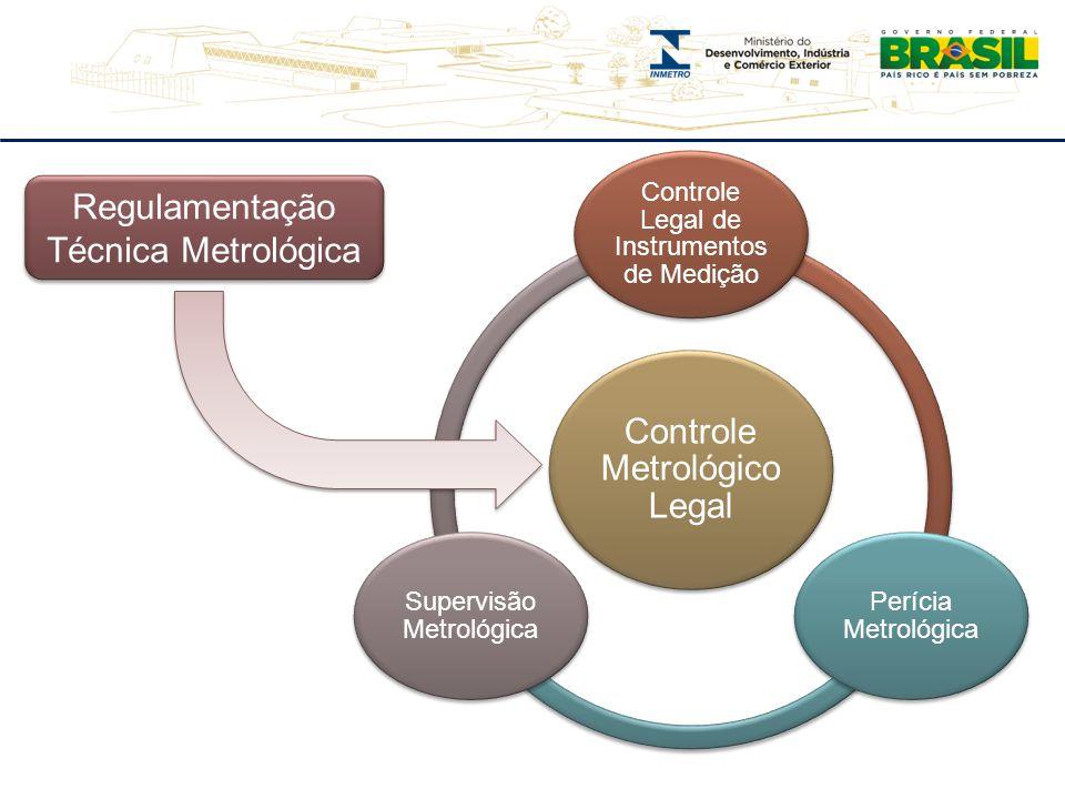 Controle Metrológico Legal Controle Legal de Instrumentos de Medição Perícia Metrológica Supervisão Metrológica Regulamentação Técnica Metrológica