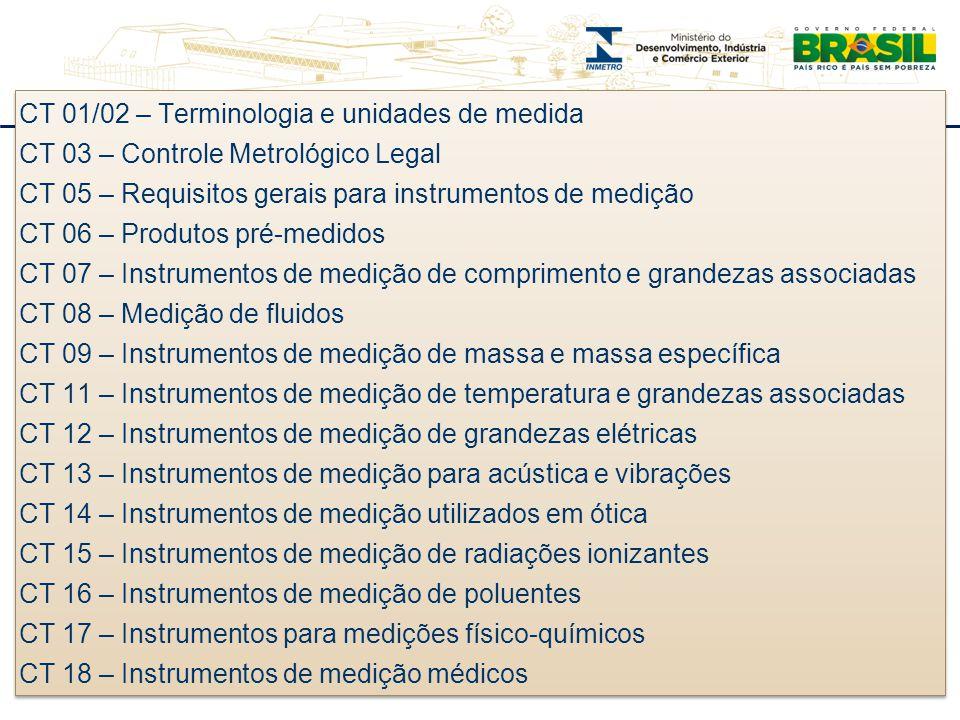 CT 01/02 – Terminologia e unidades de medida CT 03 – Controle Metrológico Legal CT 05 – Requisitos gerais para instrumentos de medição CT 06 – Produto