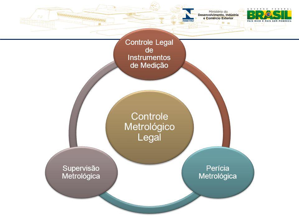 Controle Metrológico Legal Controle Legal de Instrumentos de Medição Perícia Metrológica Supervisão Metrológica