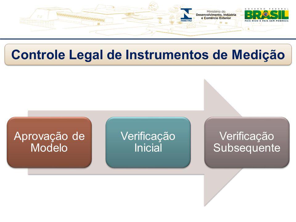 Aprovação de Modelo Verificação Inicial Verificação Subsequente Controle Legal de Instrumentos de Medição
