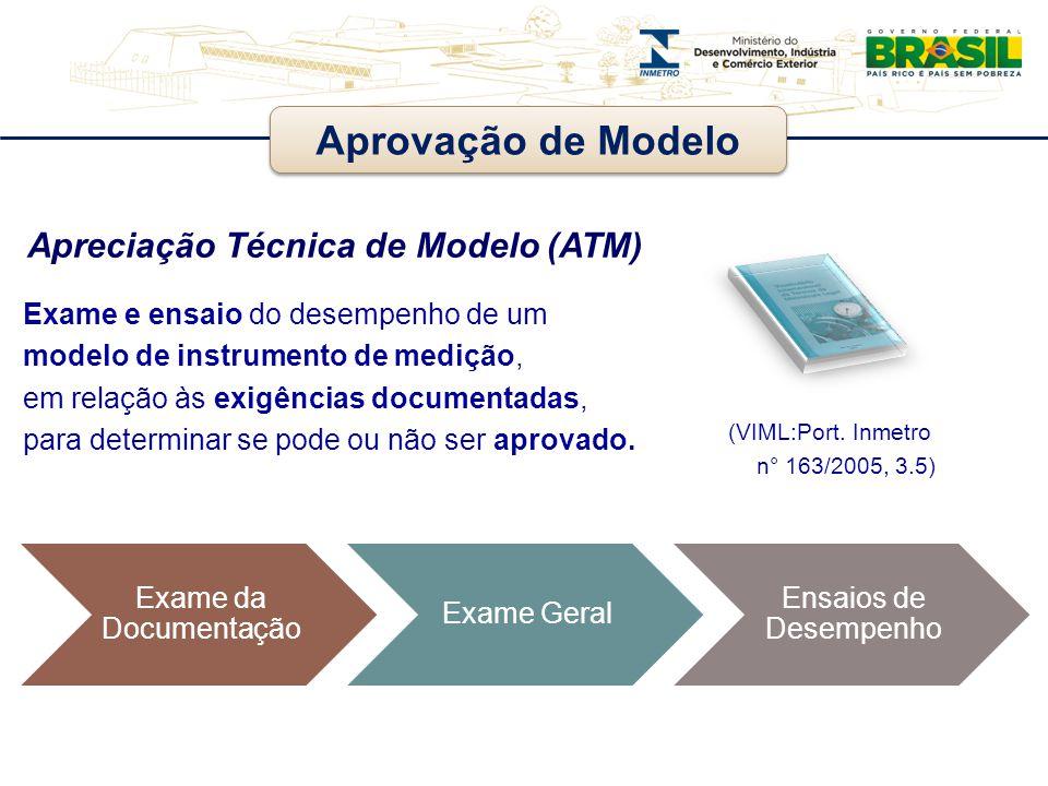 Aprovação de Modelo Apreciação Técnica de Modelo (ATM) Exame e ensaio do desempenho de um modelo de instrumento de medição, em relação às exigências d
