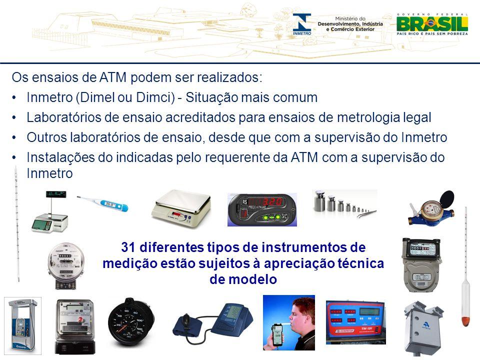 Os ensaios de ATM podem ser realizados: Inmetro (Dimel ou Dimci) - Situação mais comum Laboratórios de ensaio acreditados para ensaios de metrologia l