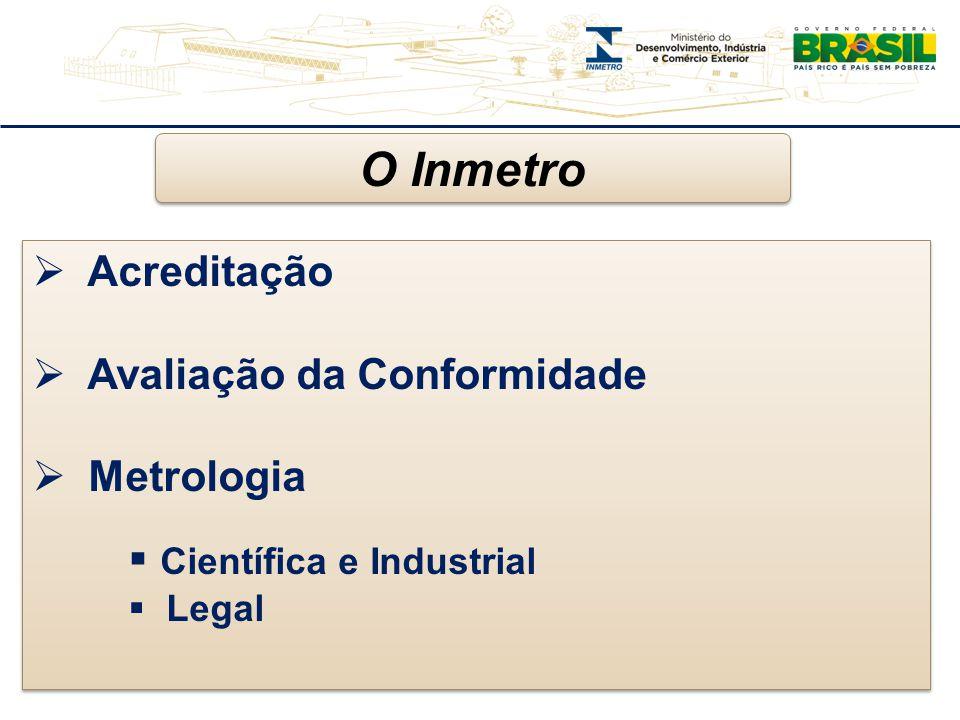 O Inmetro  Acreditação  Avaliação da Conformidade  Metrologia  Científica e Industrial  Legal  Acreditação  Avaliação da Conformidade  Metrolo