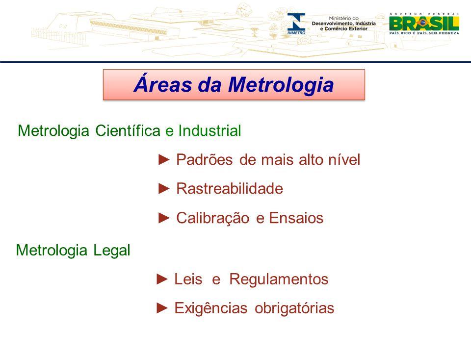 Metrologia Científica e Industrial ► Padrões de mais alto nível ► Rastreabilidade ► Calibração e Ensaios Áreas da Metrologia Metrologia Legal ► Leis e