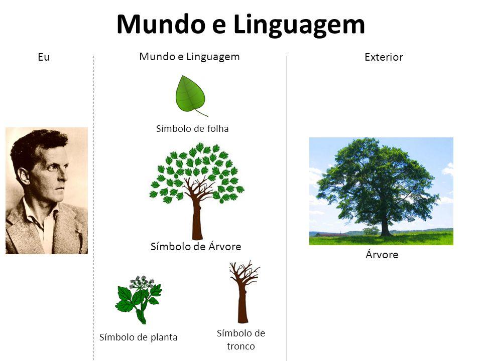 Mundo e Linguagem Símbolo de Árvore Árvore Símbolo de folha Símbolo de tronco Símbolo de planta ExteriorEu